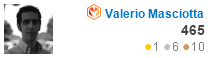 profile for Valerio Masciotta at Magento Stack Exchange, Q&A for users of the Magento e-Commerce platform
